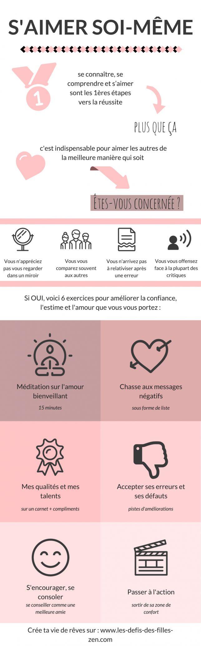 Infographie S'aimer soi-même