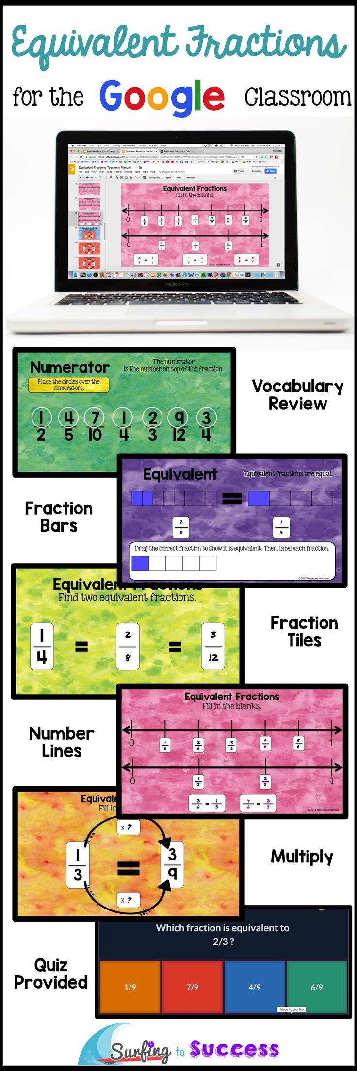 5 strategies for finding equivalent fractions are covered in this digital Google Slides resource. After reviewing fraction vocabulary, students will recognize and generate equivalent fractions using fraction bars, fraction tiles, fraction number lines, and multiplication.