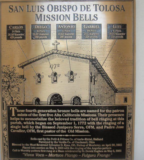 Mission San Luis Obispo History