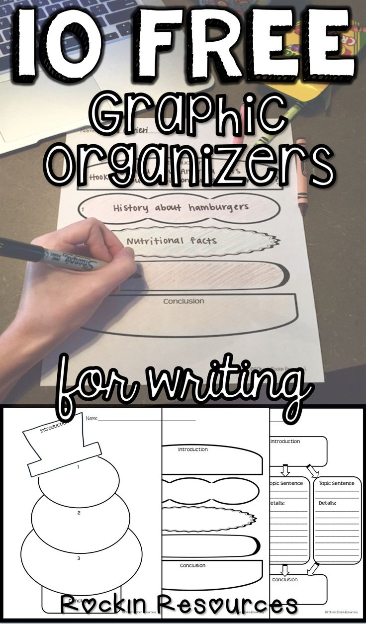 This free writing resource has 10 Graphic Organizers helpful for writing paragraphs and essays. It is based on brainstorming 3 topics, ideas or details for your writing. I call it- the power of 3!