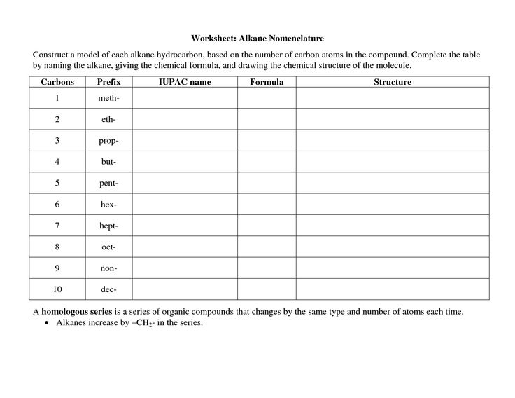 hydrocarbon nomenclature – Naming Alkanes Worksheet 1 Answers