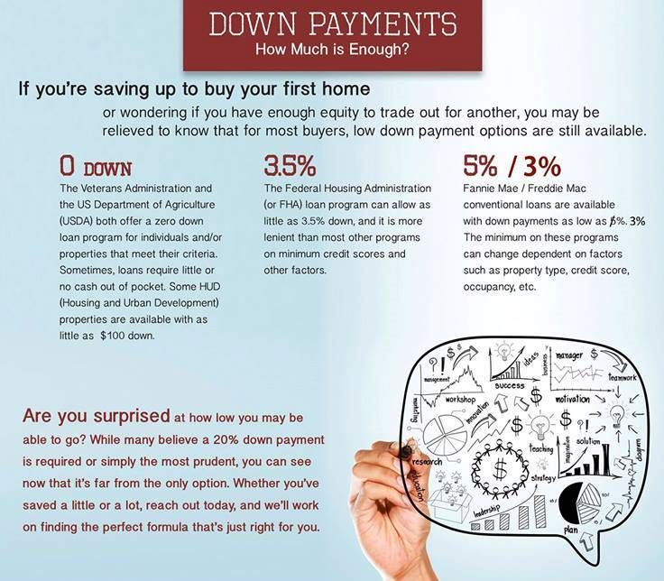 64 best Down Payment Assistance Program for Jefferson ...