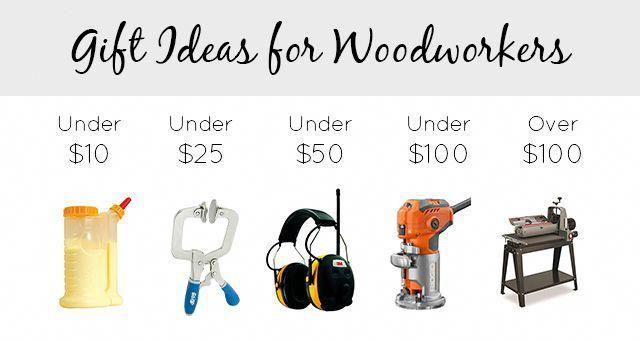 Geschenkideen für Holzarbeiter leicht gemacht! Finden Sie großartige Ideen für unter 10, 25, 50, …