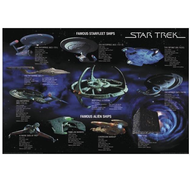 Star Trek Poster Famous