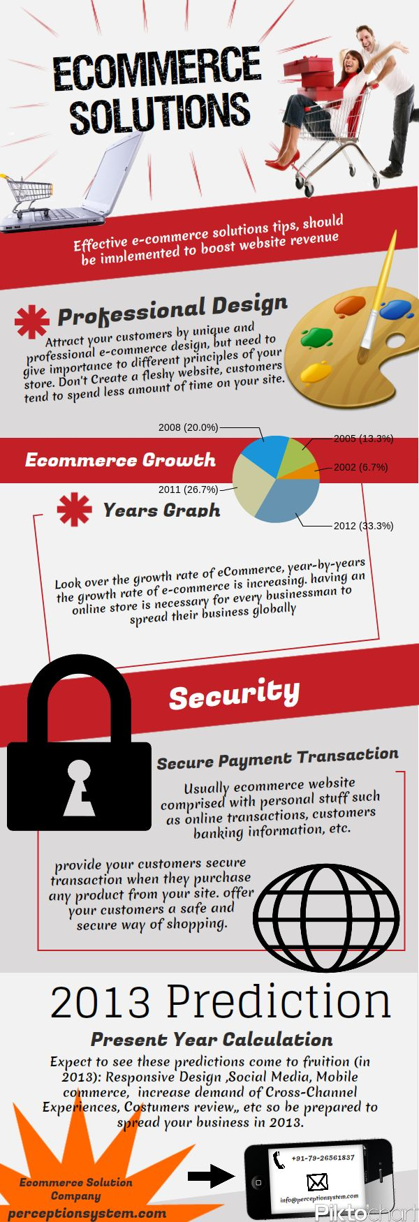 E-commerce Solutions Tips. This infographic handles predictions, with information about what to expect from ecommerce in the year ahead.
