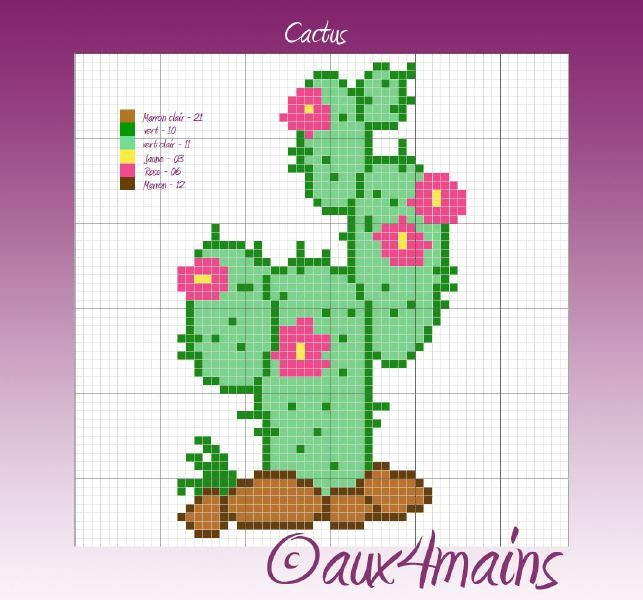 Cactus hama perler pattern by aux4mains
