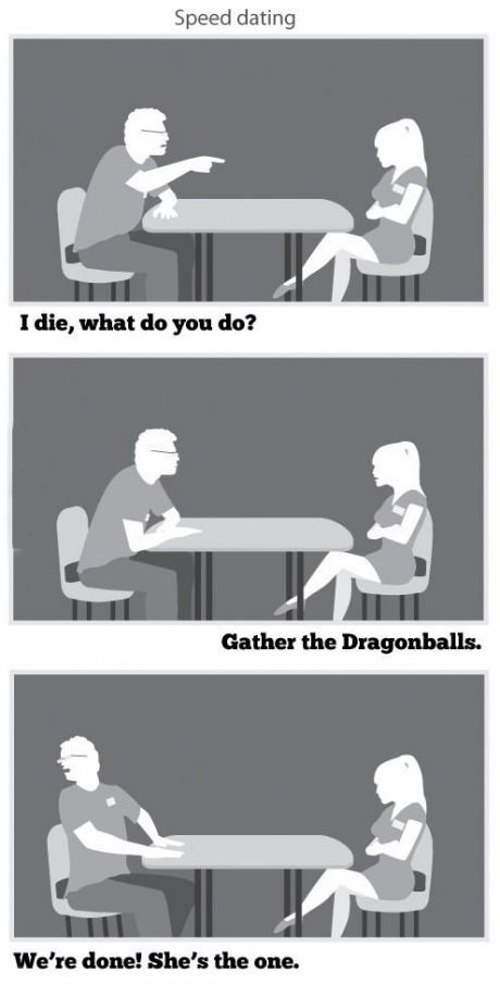 Play Speed Dating