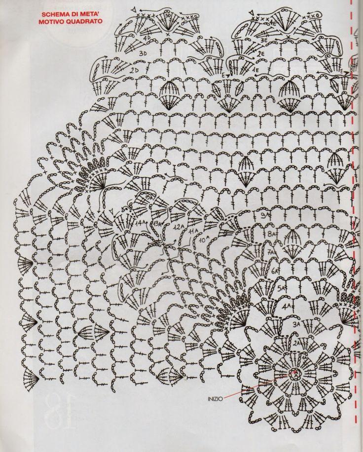 tovaglia_con_stelle1.JPG (1200×1498)