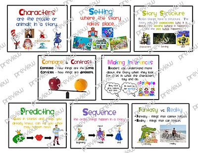 character, setting and sequence poster