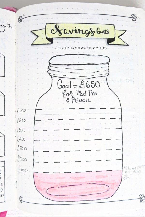 The 25+ best Mi agenda ideas on Pinterest Agendas, Mi cuaderno - layout of an agenda