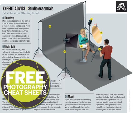 Home studio setup: 6 things every photographer needs. jmeyer | 21/01/2014. http://www.digitalcameraworld.com/2014/01/21/home-studio-setup-6-things-every-photographer-needs/