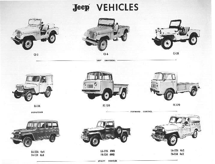 Vintage Jeep Ad