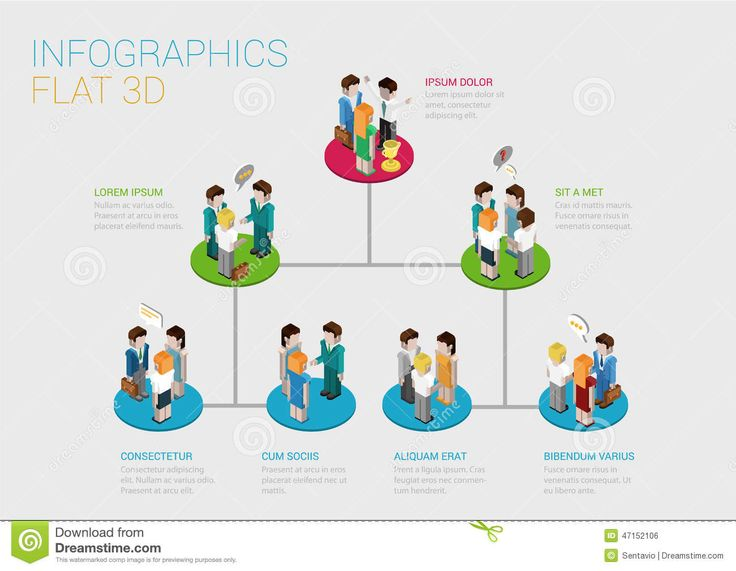 flat-d-isometric-web-infographic-organization-chart-concept-company-corporate-department-team-diagram-structure-vector-template-47152106.jpg 1,300×1,009 pixels