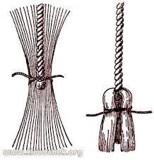 Картинки по запросу изготовление кистей из ниток