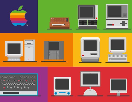 the evolution of apple computers A brief history of the company that changed the computing world forever includes specifications, a description and pictures of every apple computer ever made.