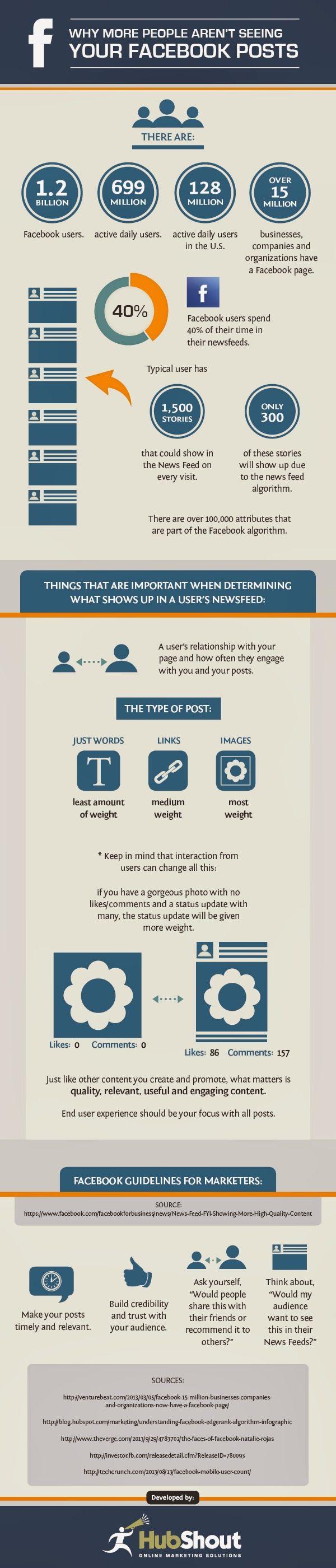 ¿Por qué la gente no lee tus posts de Facebook? #Infografia #Infographic #SocialMedia