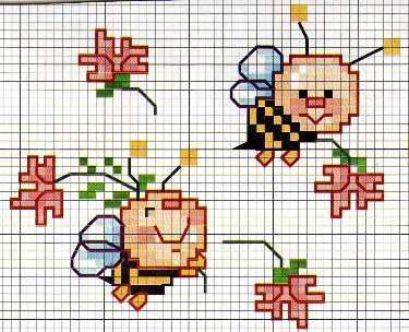 Cross stitch pattern, cute bees.