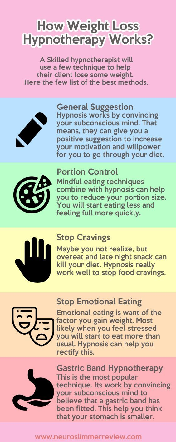 Hypnosis works well with weight loss  It does sound ridiculous if