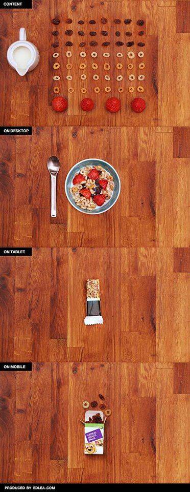 Responsive Design, cereal style.