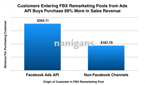 59 best Facebook expert tips, apps, tabs, pages images on Pinterest - api calculation spreadsheet