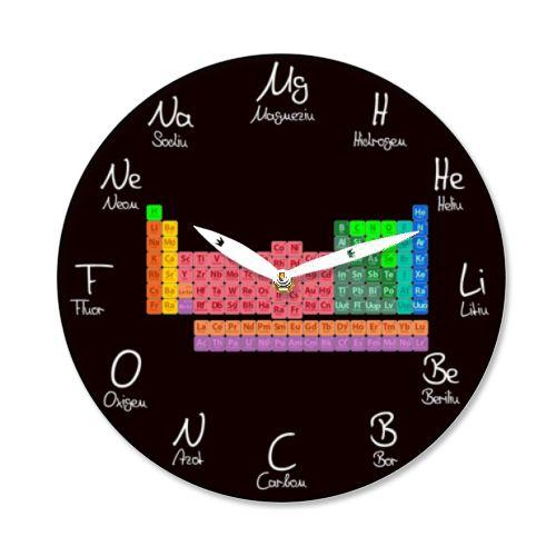 Ceas de chimie Ceas de perete cu elemente din chimie (magneziu, hidrogen, heliu, litiu, beriliu, bor, carbon, azot, oxigen, fluor, neon, sodiu) si tabelul periodic al lui Mendeleev. Sunt disponibile 3 tipuri de ceas.