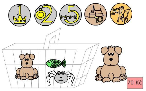 Různé nápady pro předškoláky i školáky (tématicky k předmětům)