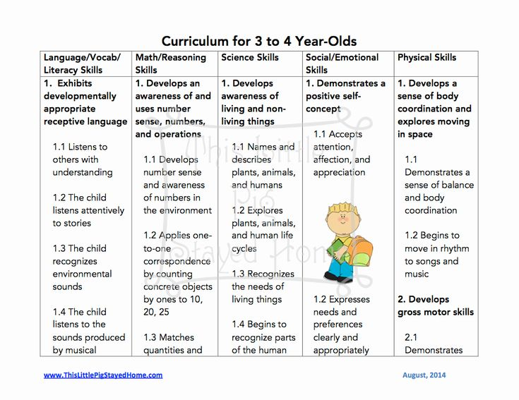 30 Vpk Lesson Plan Template in 2020   Homeschool lesson ...