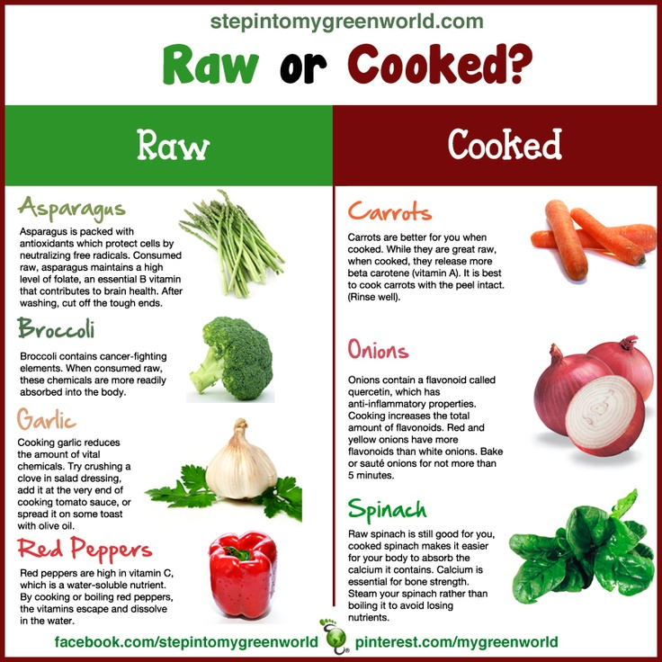 Healthy Recipes Cooking Tips: 104 Best Images About Food For Your Health Charts On Pinterest