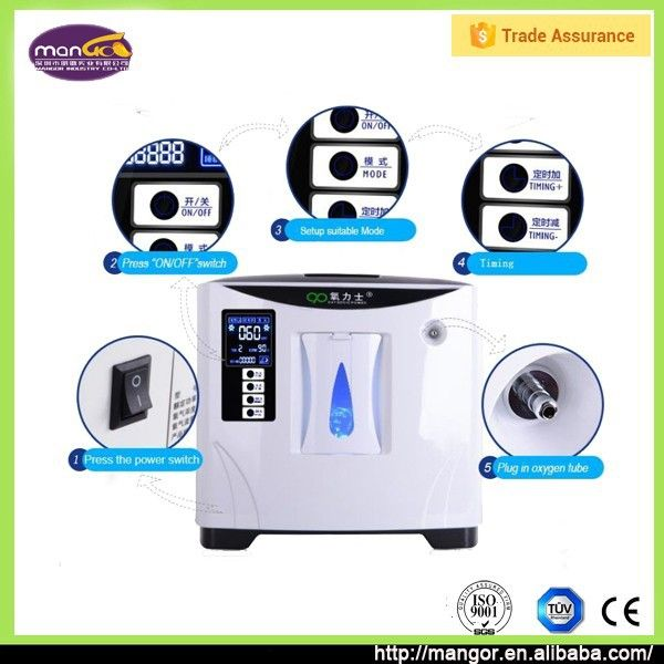 used portable oxygen concentrators for sale#used portable oxygen concentrators for sale#oxygen concentrator