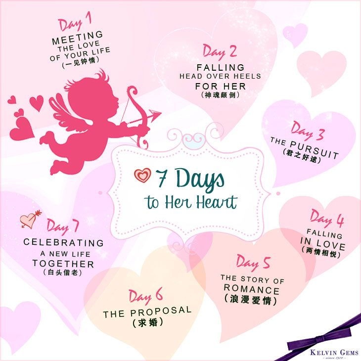 Cupid's Tips: 7 DAYS to her Heart #Valentine #kelvingems #14Feb2015 #Valentine2015 #craftedbyangie  View our Valentine's Day gift guide ► http://goo.gl/4PfWem