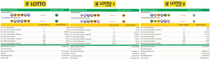 View the Latest South African Lotto, Lotto Plus 1 & Lotto Plus 2 Results | 29 November 2017  https://www.playcasino.co.za/latest-south-african-lotto-and-lottoplus-results.html  #SouthAfricanLottoResults #SouthAfricanLottoplus1Results #SouthAfricanLottoplus2Results