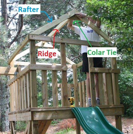 How to add a roof to a DIY wooden playground/playset