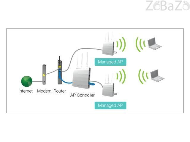 Home wifi cabling internet router asus installation in Dubai