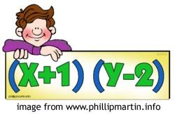High School Math Tutorials