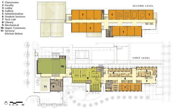 Bainbridge High School 200 Building | Mahlum