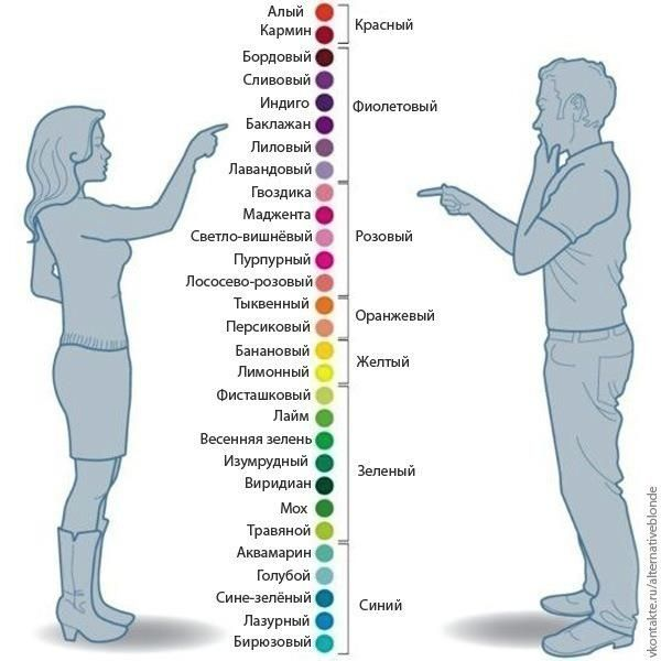 A better command of Russian.  This chart is awesome...I can learn the precise names of colours.  Woot!