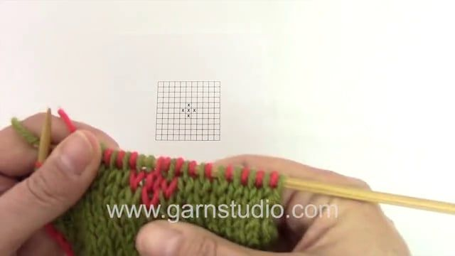 How to knit a pattern in double knitting