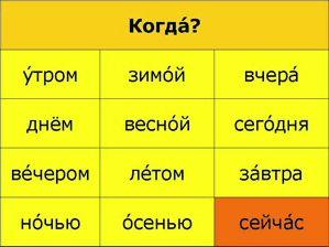#Russian Language When? answer Время говорить по-русски::Урок 02::Сцена 01::Грамматический комментарий