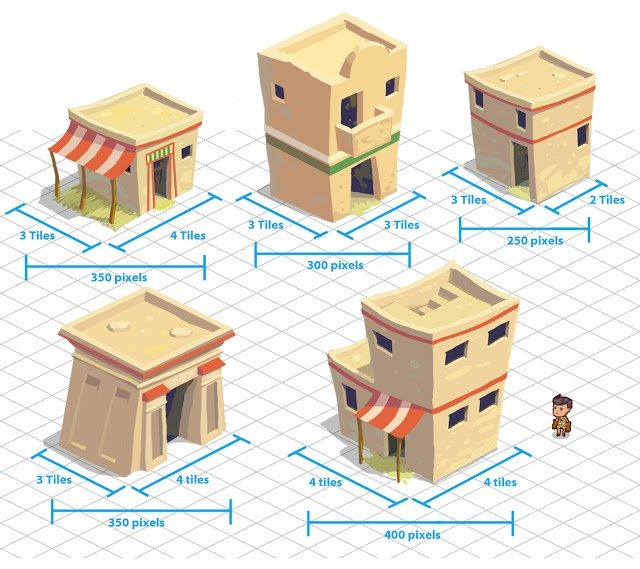 Concepts and assets, Adventure World