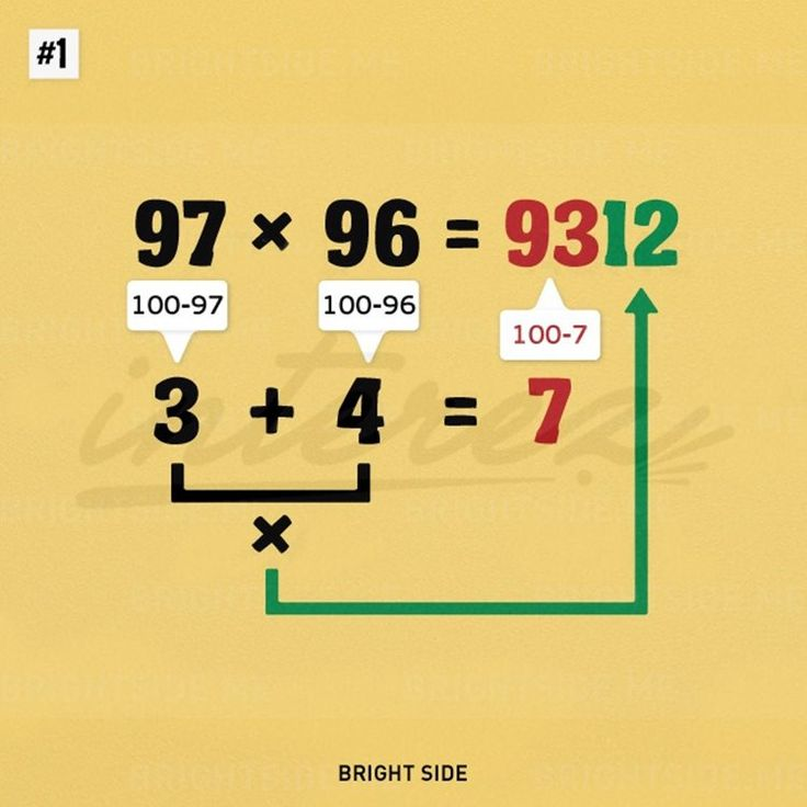 Easy way to learn equivalent fractions