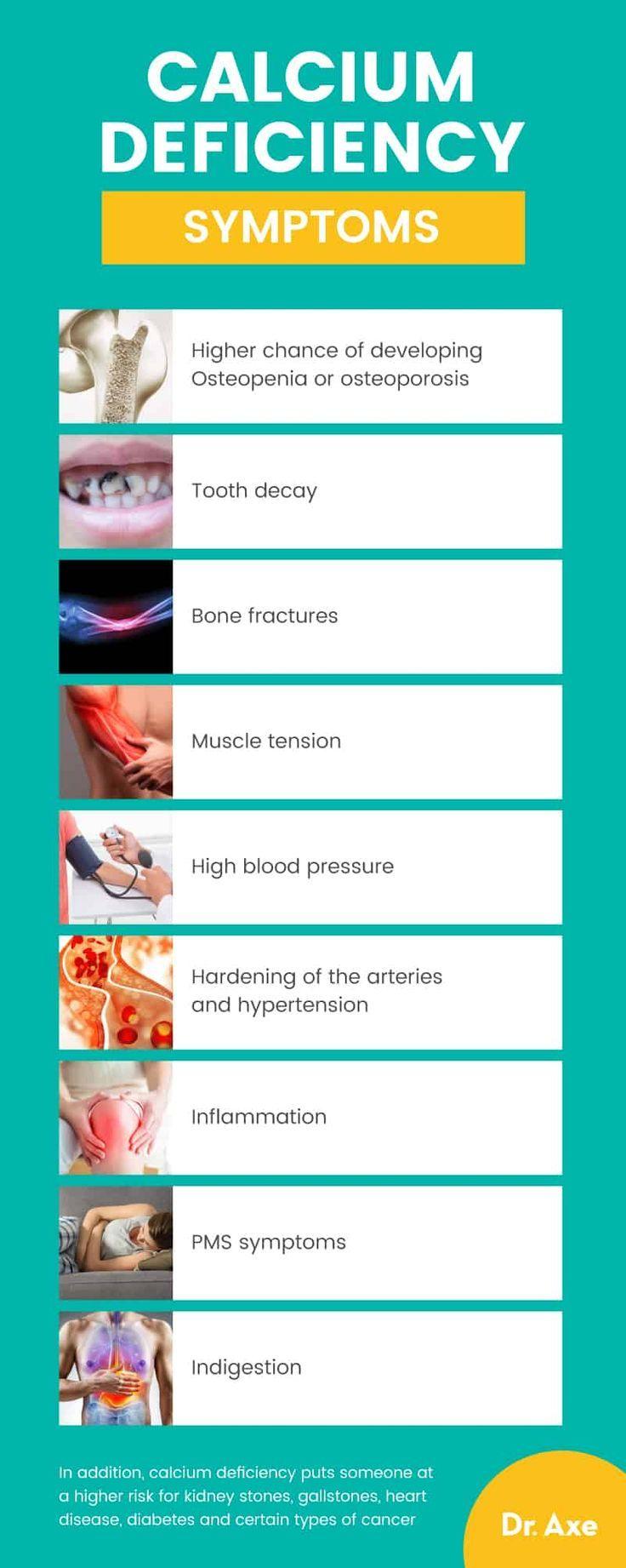 10 of the Best Foods for Bones & Teeth in 2020 Foods