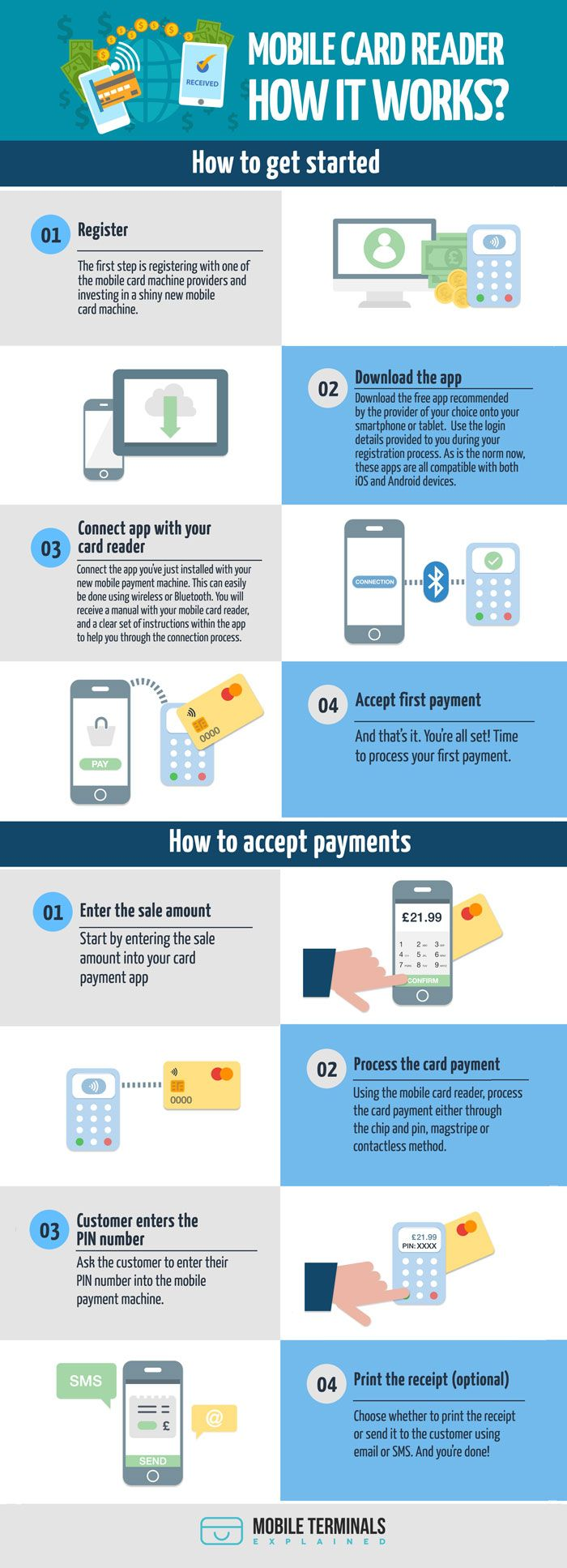 How To Get Your Business Accept Credit Cards | Best Business Cards