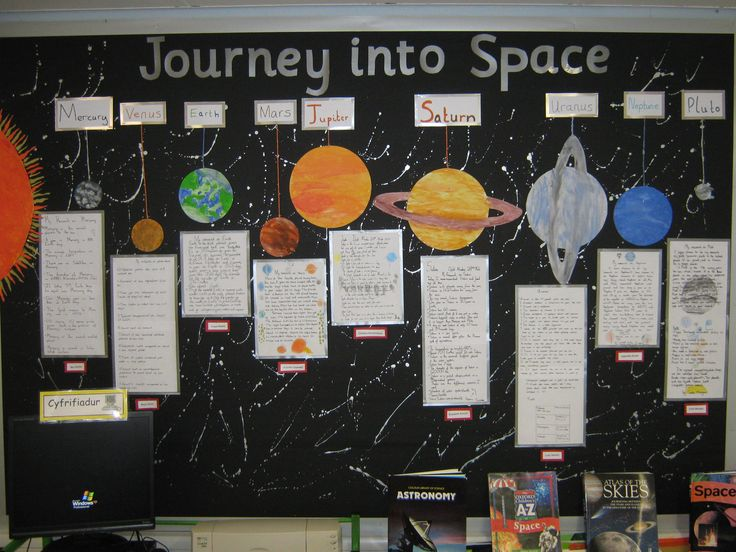 Journey into Space--great idea for posting in the hallway (students' research on planets with pictures)