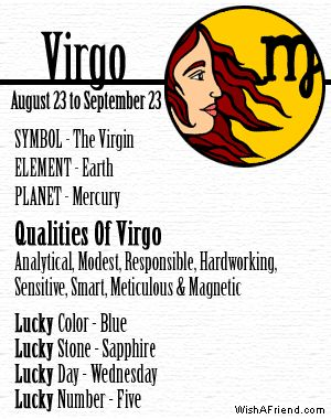Virgo zodiac dates