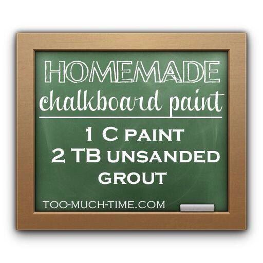 Can You Use Whiteboard Paint On Chalkboards