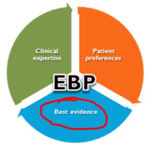 """What Does """"Best Evidence"""" Mean in Evidence-Based Practice?"""