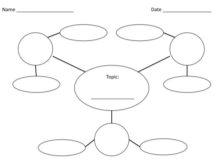 creative writing brainstorming graphic organizers Building a story - creative writing outline  a graphic organizer that can be  used to help your students create in-depth more information more information.