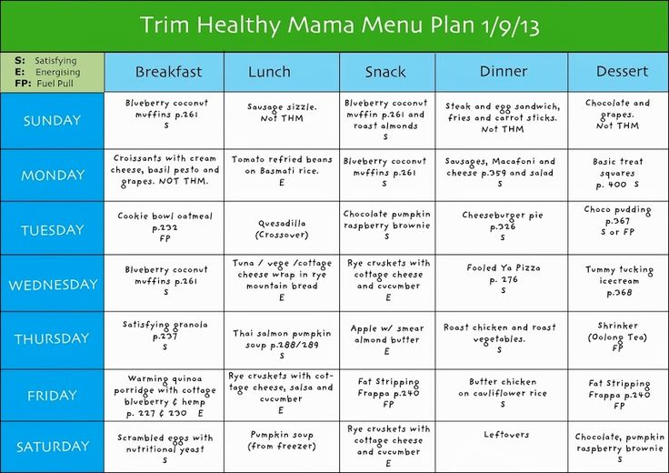 Candid image throughout trim healthy mama printable food list