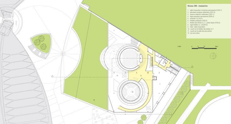 PLANÉTARIUM DE MONTRÉAL - Concours - Architecture | PROVENCHER_ROY