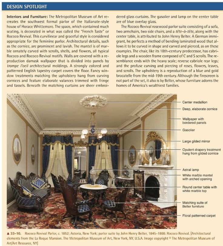 Architecture And Interior Design An Integrated History To